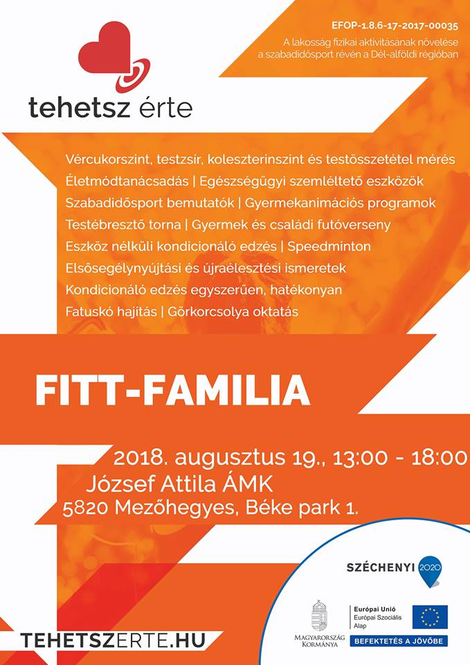 Fitt_familia